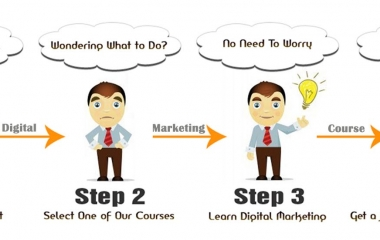 Proideators Best Digital Marketing Courses Training